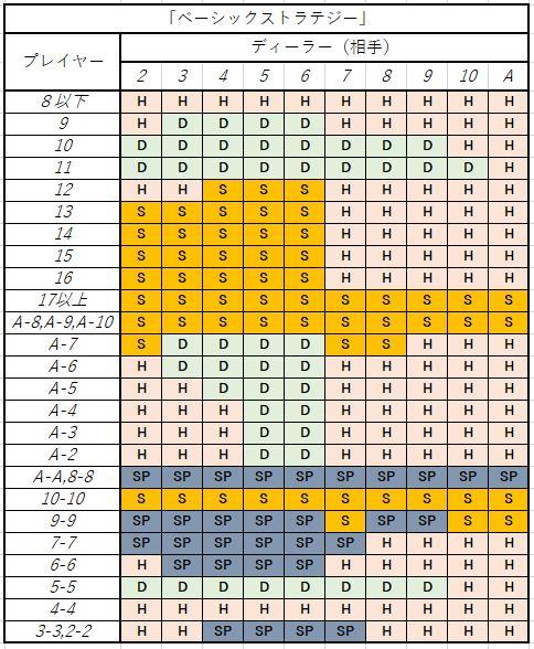 blackjack-guide-image2