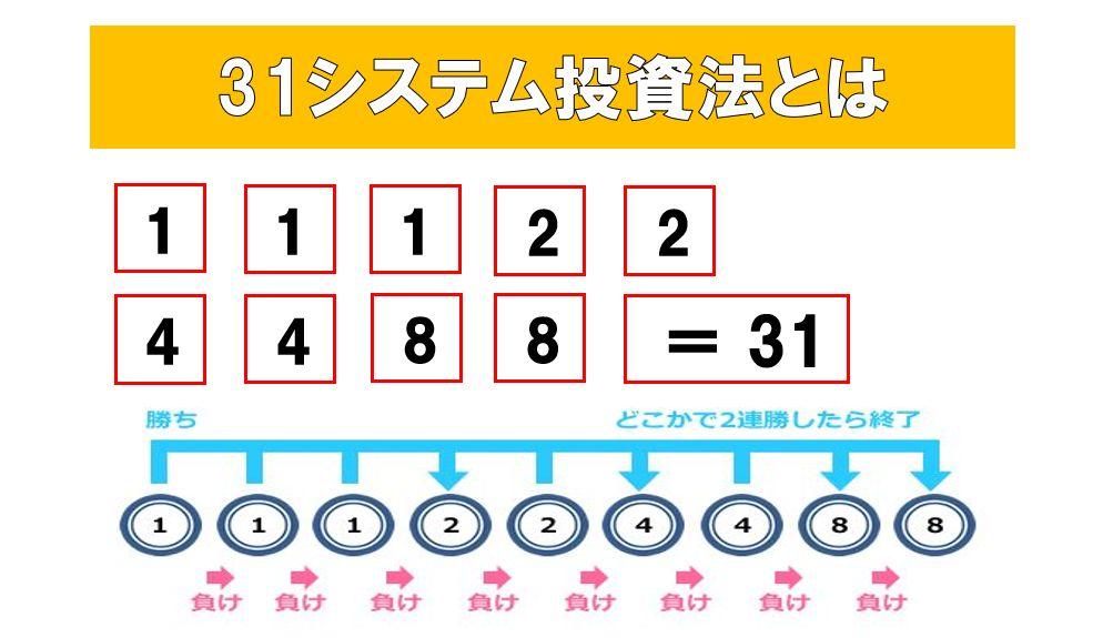 31システム法